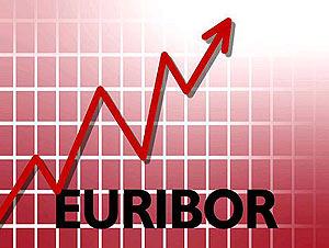 Euribor – Стоимость денежных средств в кредит