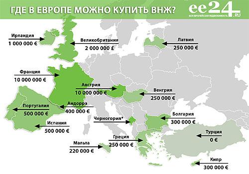 """""""Золотые визы"""". Где в Европе можно приобрести ВНЖ?"""